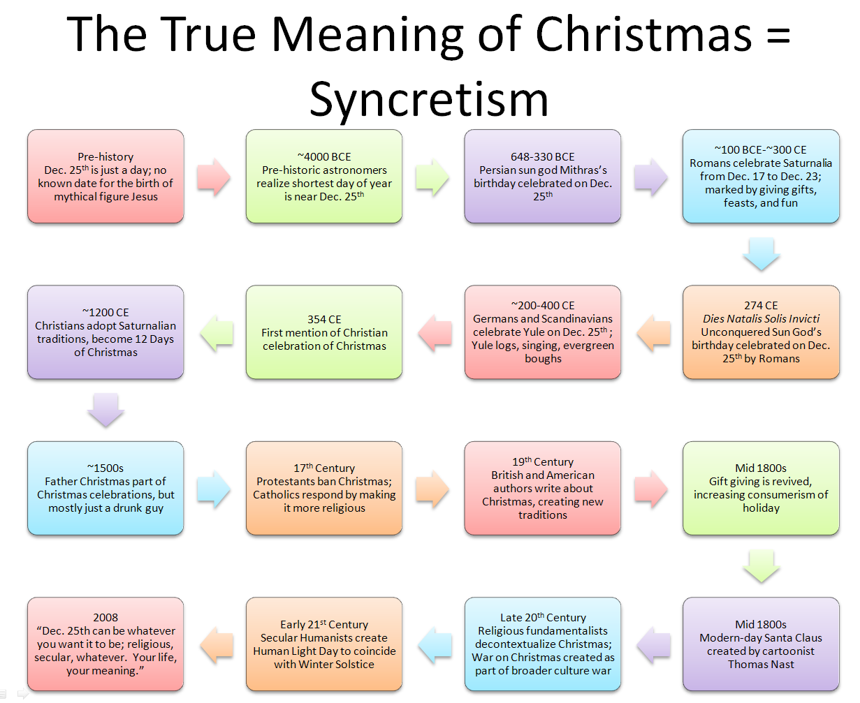 The True Meaning Of Christmas Ryan And Debi Toren